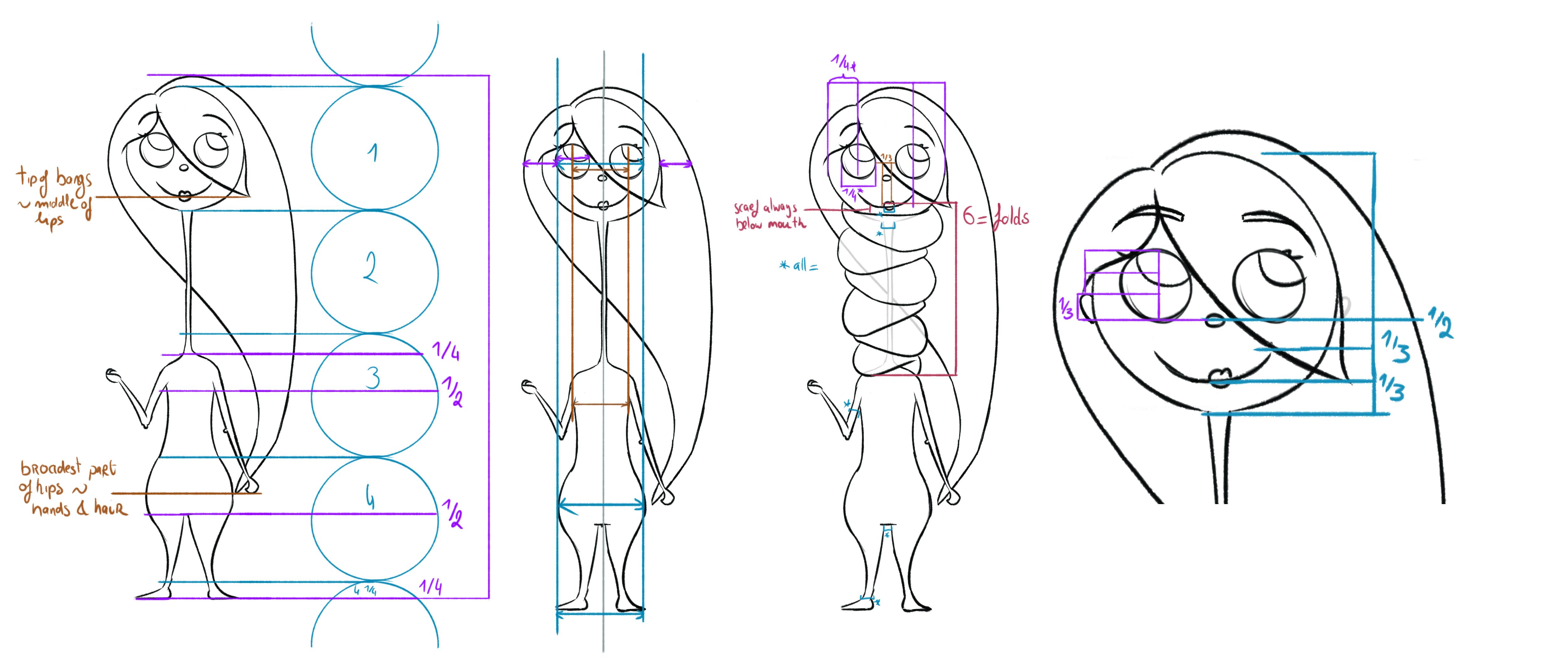 gwenn measurements