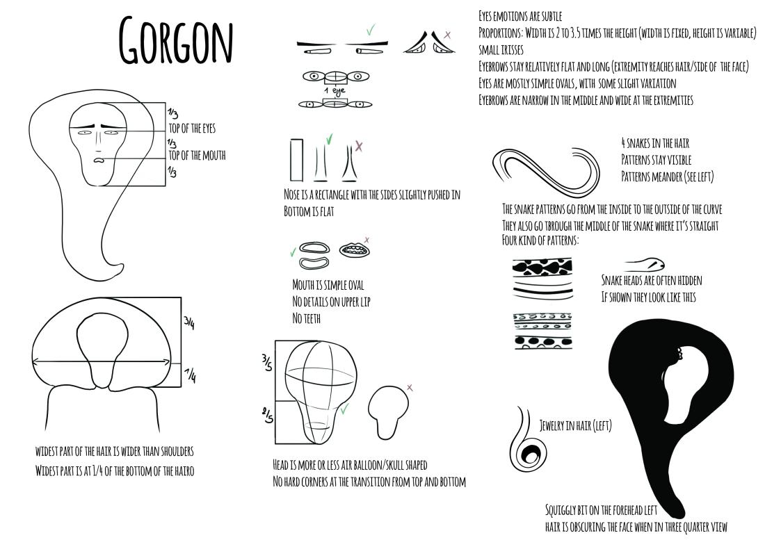 Gorgonface-01